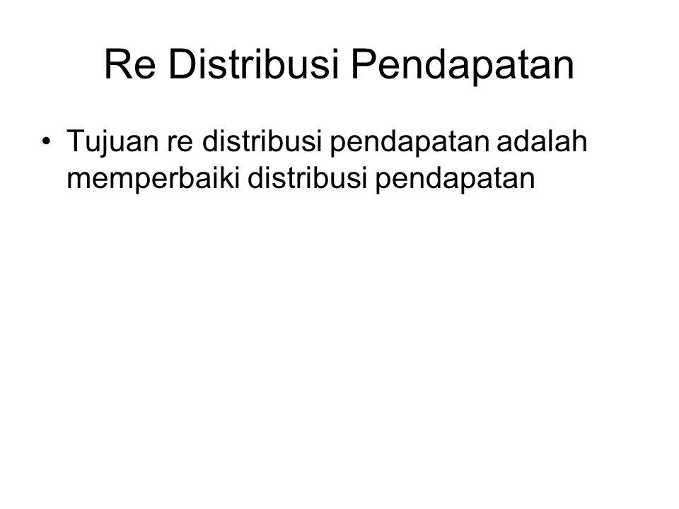 Re Distribusi Pendapatan