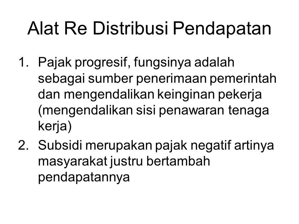 Alat Re Distribusi Pendapatan