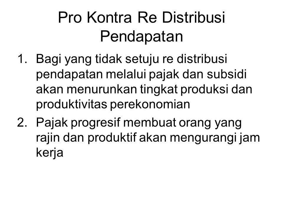 Pro Kontra Re Distribusi Pendapatan