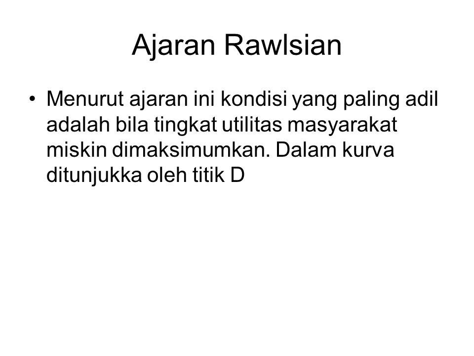 Ajaran Rawlsian