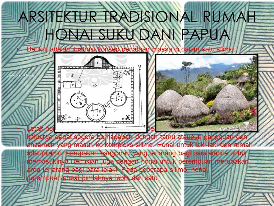 ARSITEKTUR TRADISIONAL RUMAH HONAI SUKU DANI PAPUA