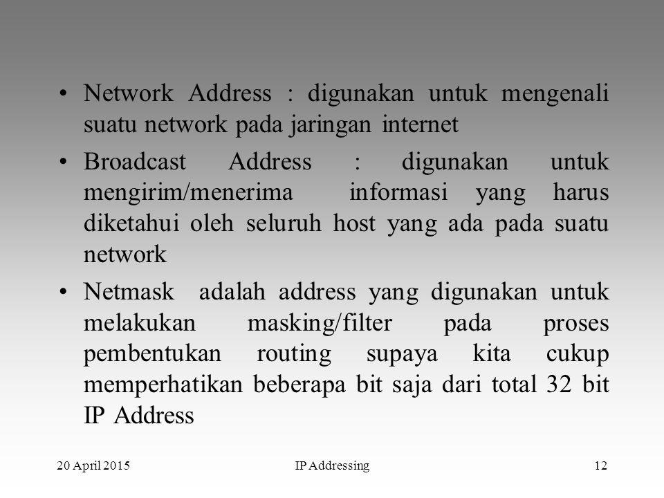 Network Address : digunakan untuk mengenali suatu network pada jaringan internet