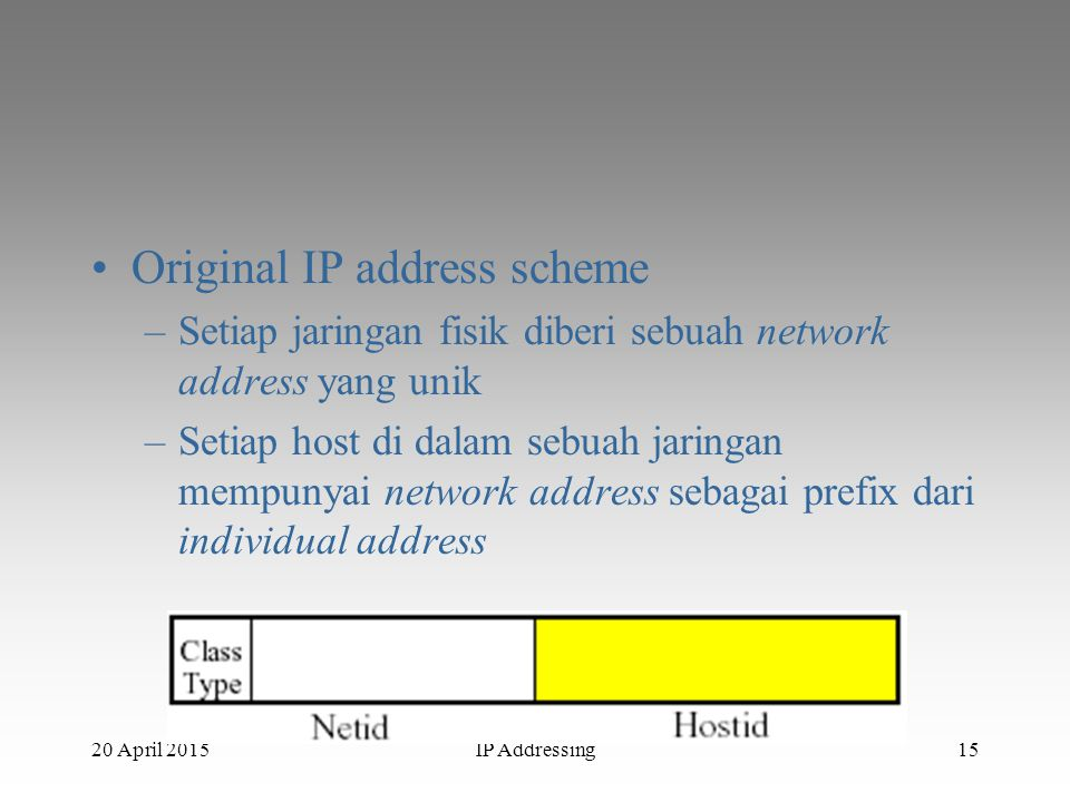 Original IP address scheme