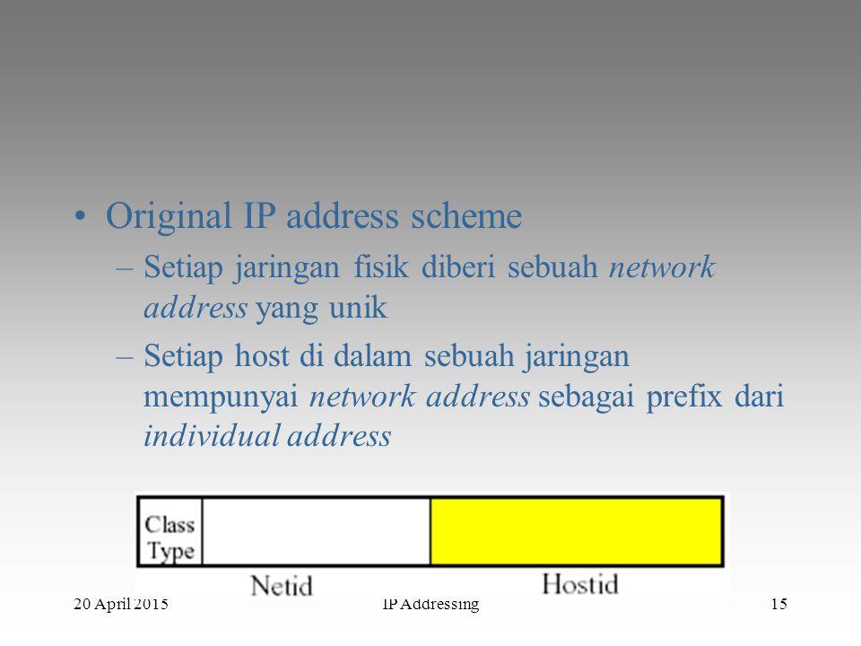 Original IP address scheme