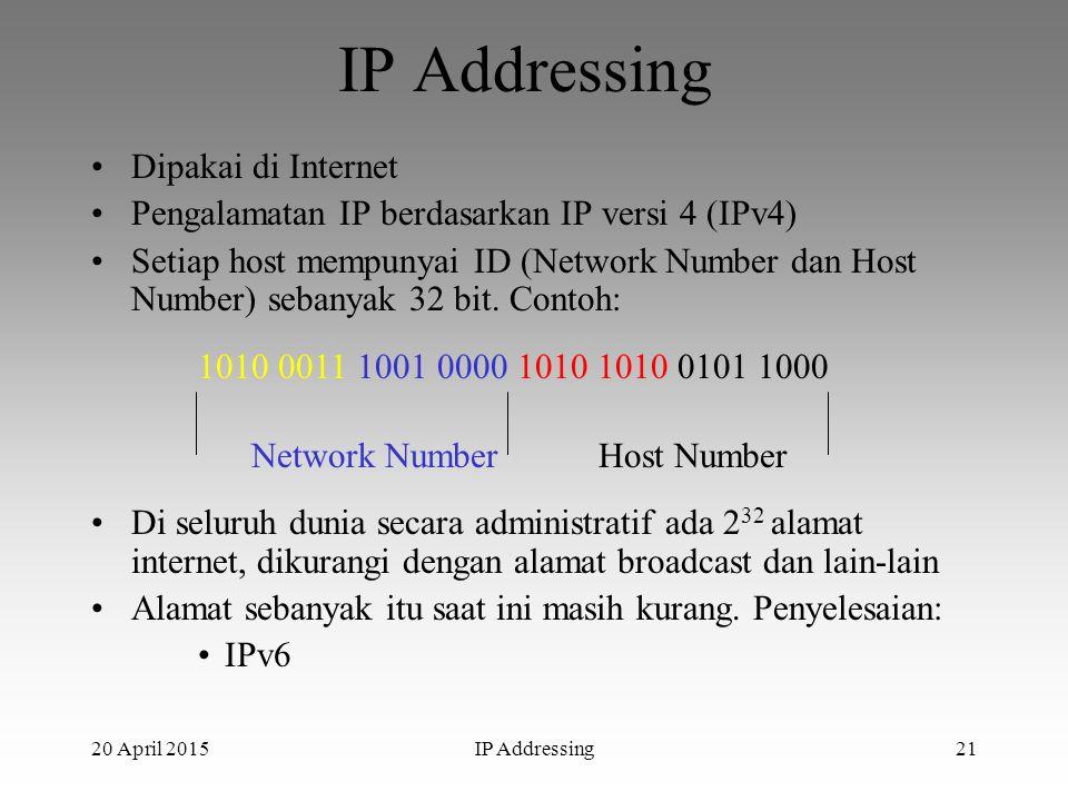 IP Addressing Dipakai di Internet