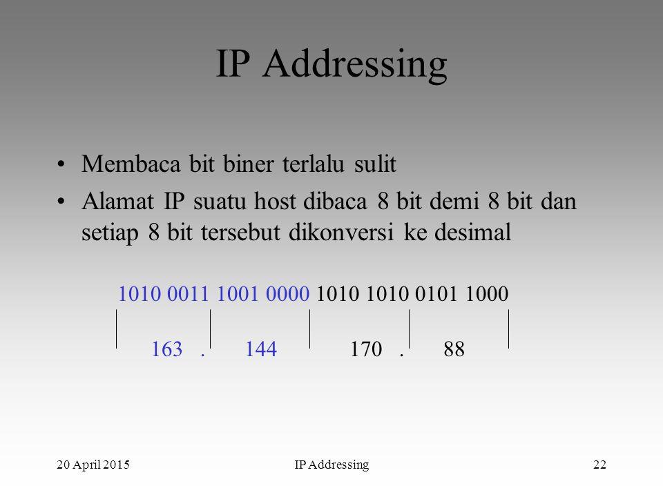 IP Addressing Membaca bit biner terlalu sulit