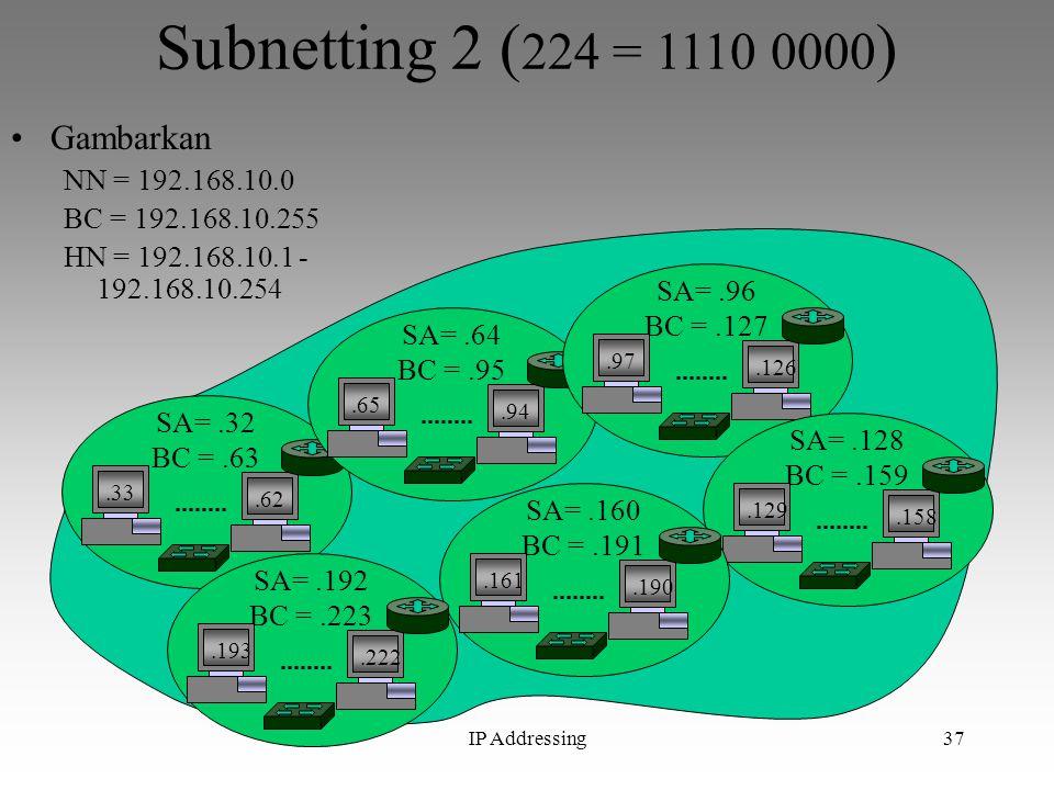 Subnetting 2 (224 = 1110 0000) Gambarkan NN = 192.168.10.0