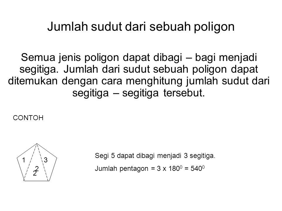 Jumlah sudut dari sebuah poligon