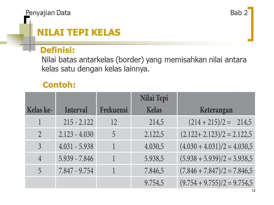 NILAI TEPI KELAS Definisi: Contoh: Penyajian Data Bab 2
