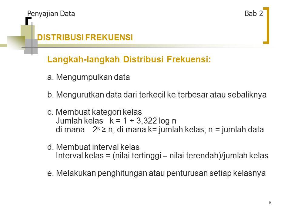 Langkah-langkah Distribusi Frekuensi: