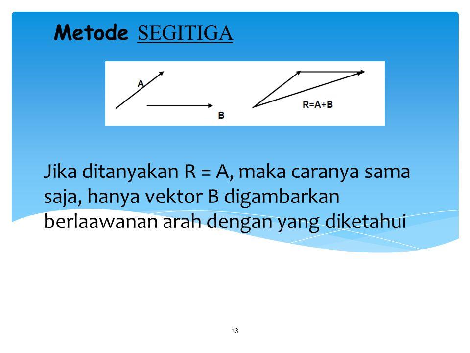 Metode SEGITIGA Jika ditanyakan R = A, maka caranya sama saja, hanya vektor B digambarkan berlaawanan arah dengan yang diketahui.