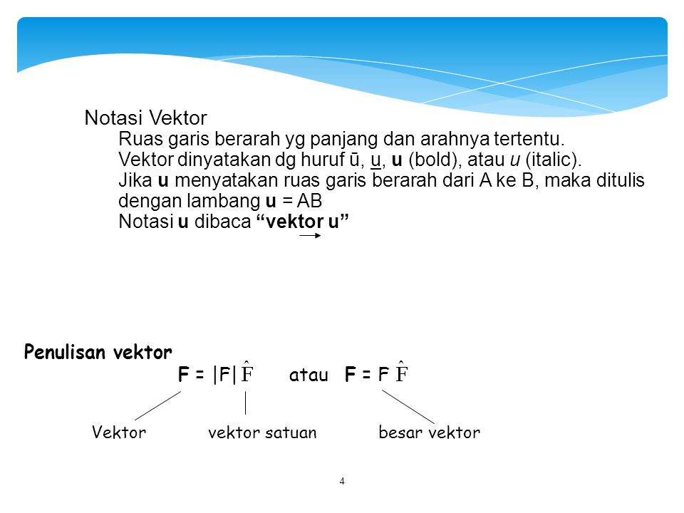 Notasi Vektor Ruas garis berarah yg panjang dan arahnya tertentu.