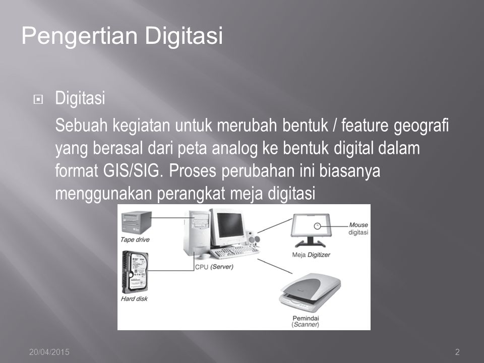 Pengertian Digitasi Digitasi