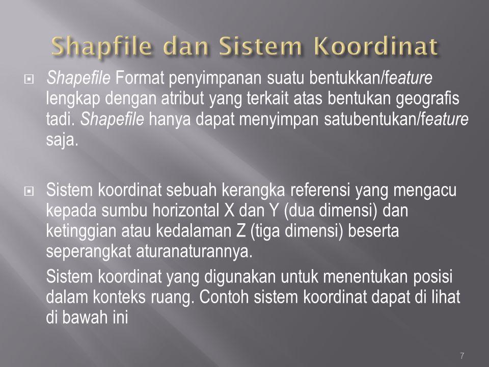 Shapfile dan Sistem Koordinat