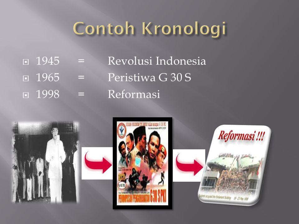 Contoh Kronologi 1945 = Revolusi Indonesia 1965 = Peristiwa G 30 S