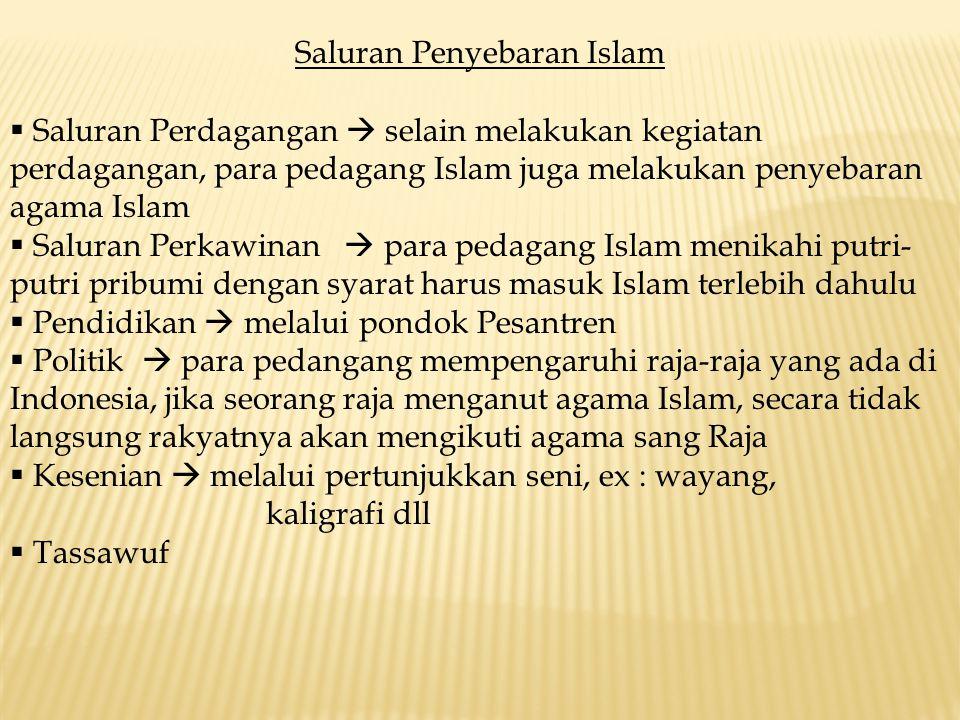 Saluran Penyebaran Islam