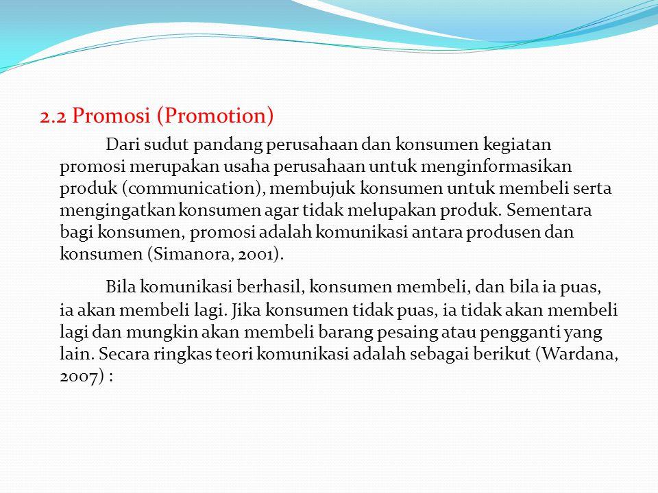 2.2 Promosi (Promotion)