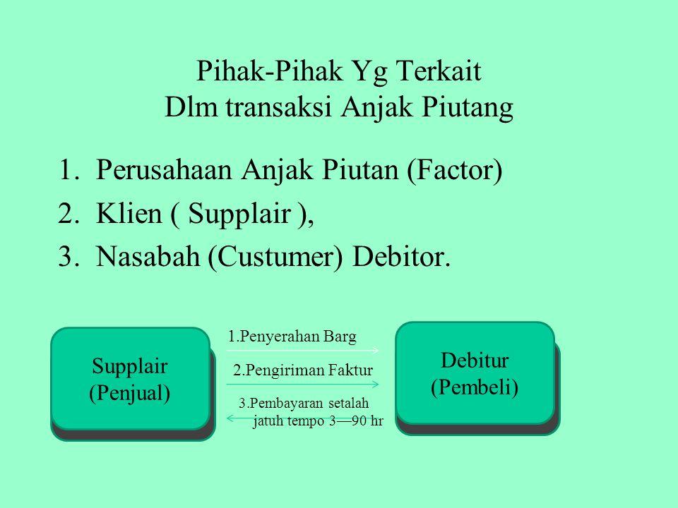 Pihak-Pihak Yg Terkait Dlm transaksi Anjak Piutang
