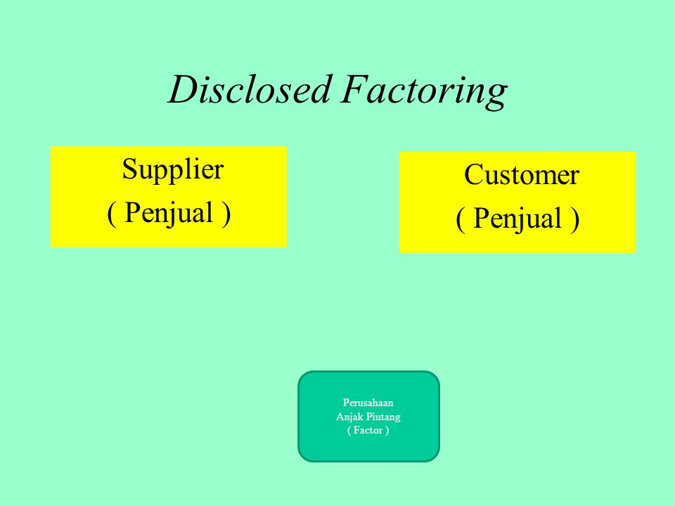 Disclosed Factoring Supplier ( Penjual ) Customer ( Penjual )