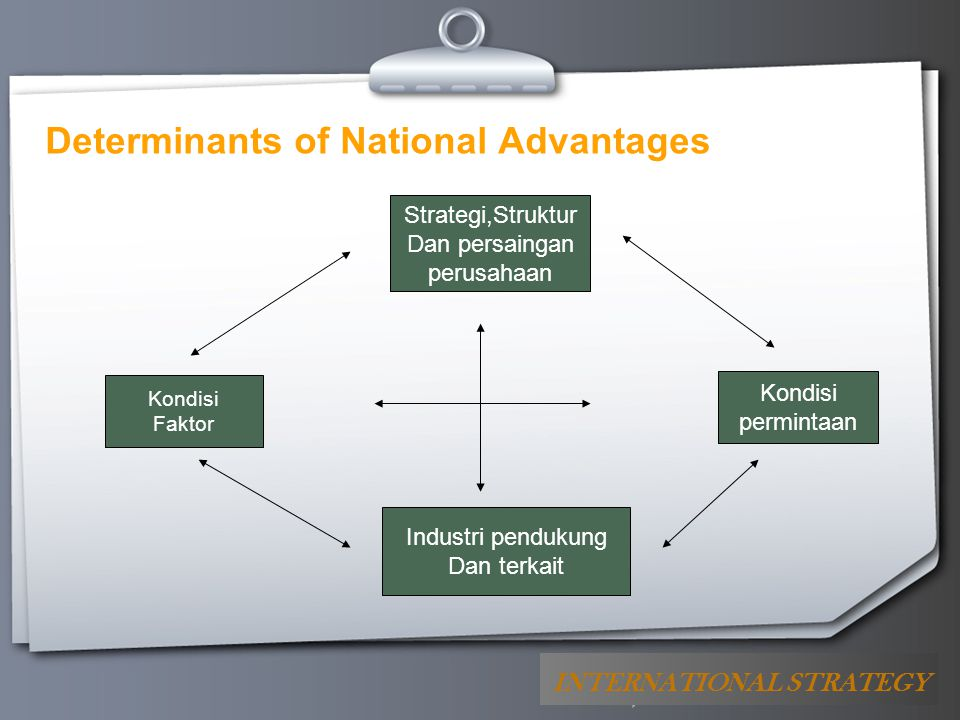 Determinants of National Advantages