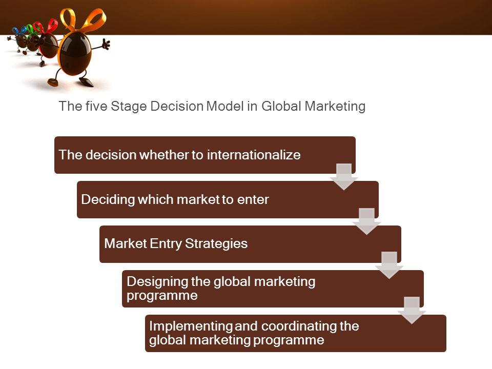 The five Stage Decision Model in Global Marketing