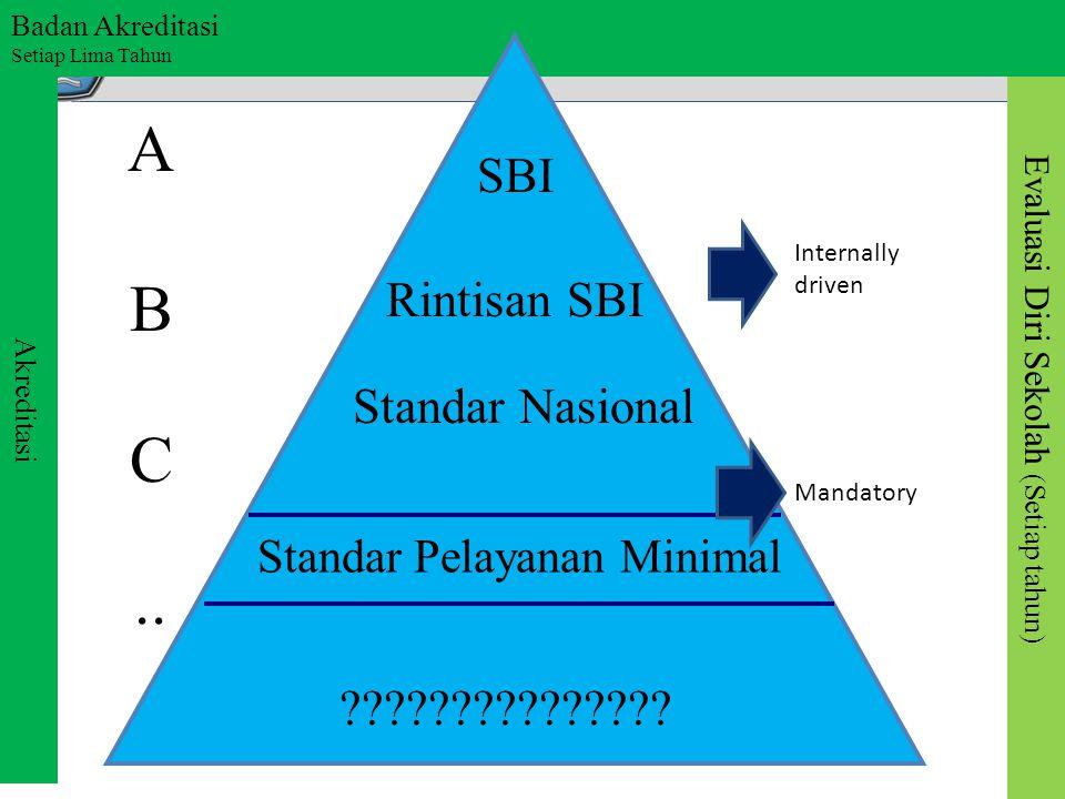 A B C .. .. SBI Rintisan SBI Standar Nasional