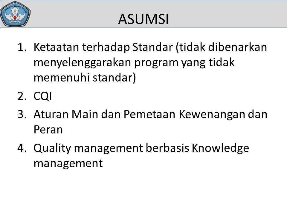 ASUMSI Ketaatan terhadap Standar (tidak dibenarkan menyelenggarakan program yang tidak memenuhi standar)