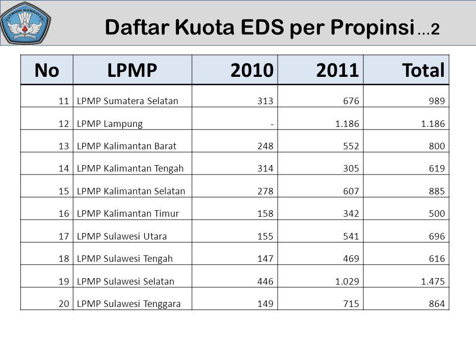 Daftar Kuota EDS per Propinsi …2