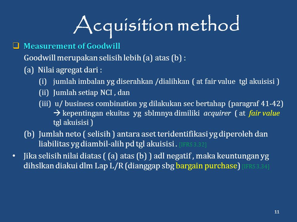 Acquisition method Measurement of Goodwill