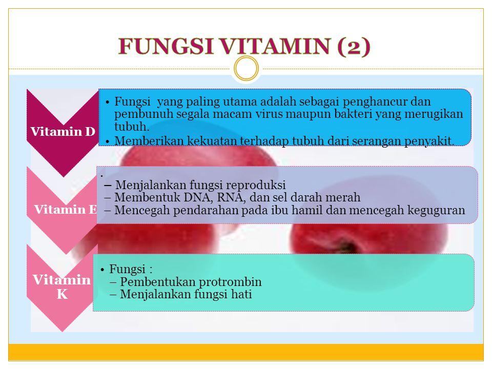 FUNGSI VITAMIN (2) Vitamin K Vitamin D