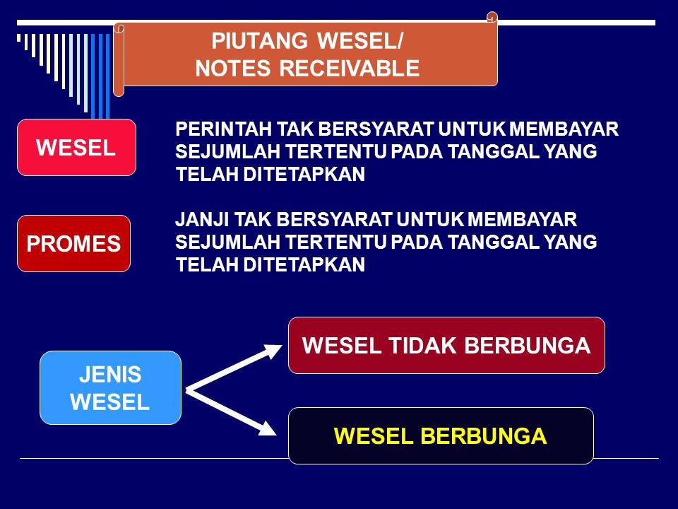 PIUTANG WESEL/ NOTES RECEIVABLE WESEL PROMES WESEL TIDAK BERBUNGA