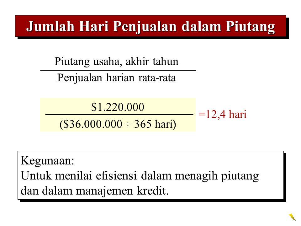 Jumlah Hari Penjualan dalam Piutang