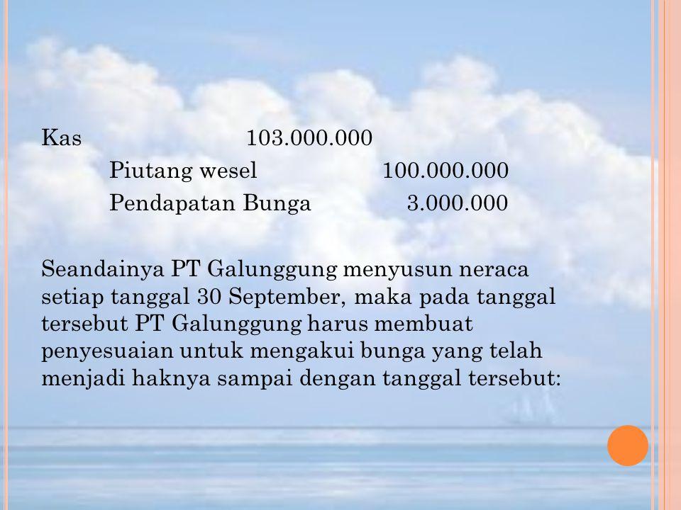 Kas 103. 000. 000 Piutang wesel 100. 000. 000 Pendapatan Bunga 3. 000