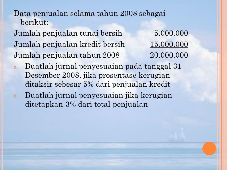 Data penjualan selama tahun 2008 sebagai berikut: