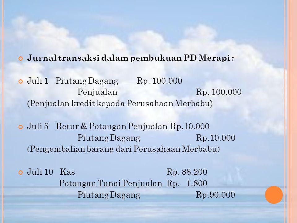 Jurnal transaksi dalam pembukuan PD Merapi :