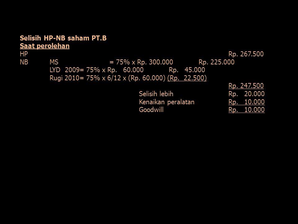 Selisih HP-NB saham PT.B
