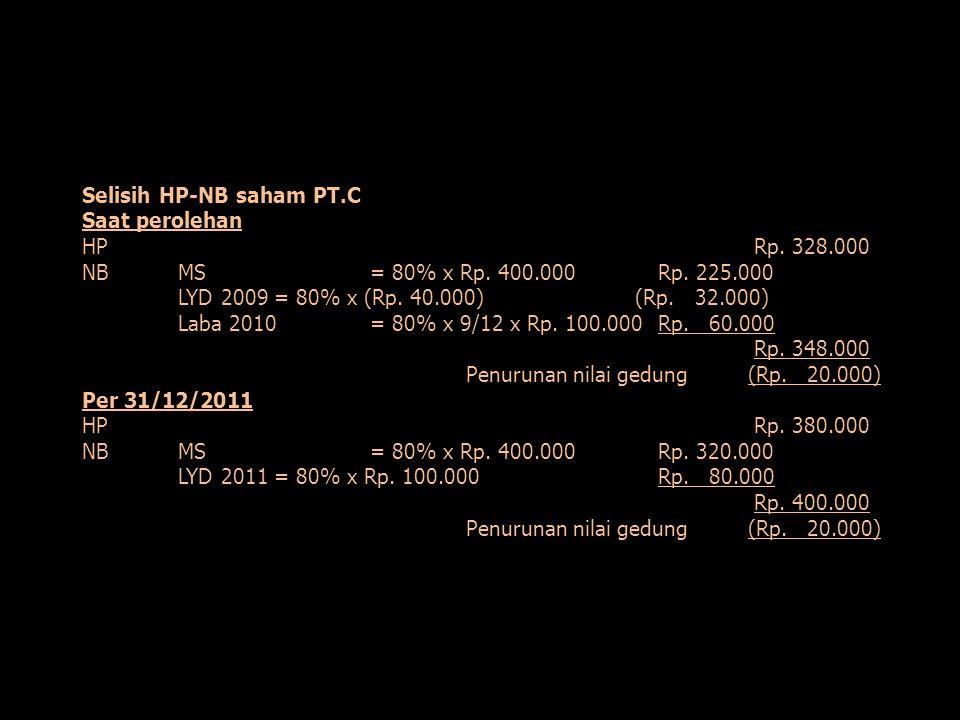 Selisih HP-NB saham PT.C