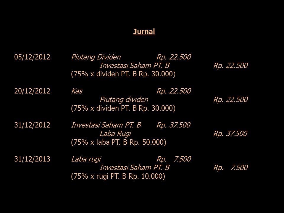 Jurnal 05/12/2012 Piutang Dividen Rp. 22.500. Investasi Saham PT. B Rp. 22.500. (75% x dividen PT. B Rp. 30.000)