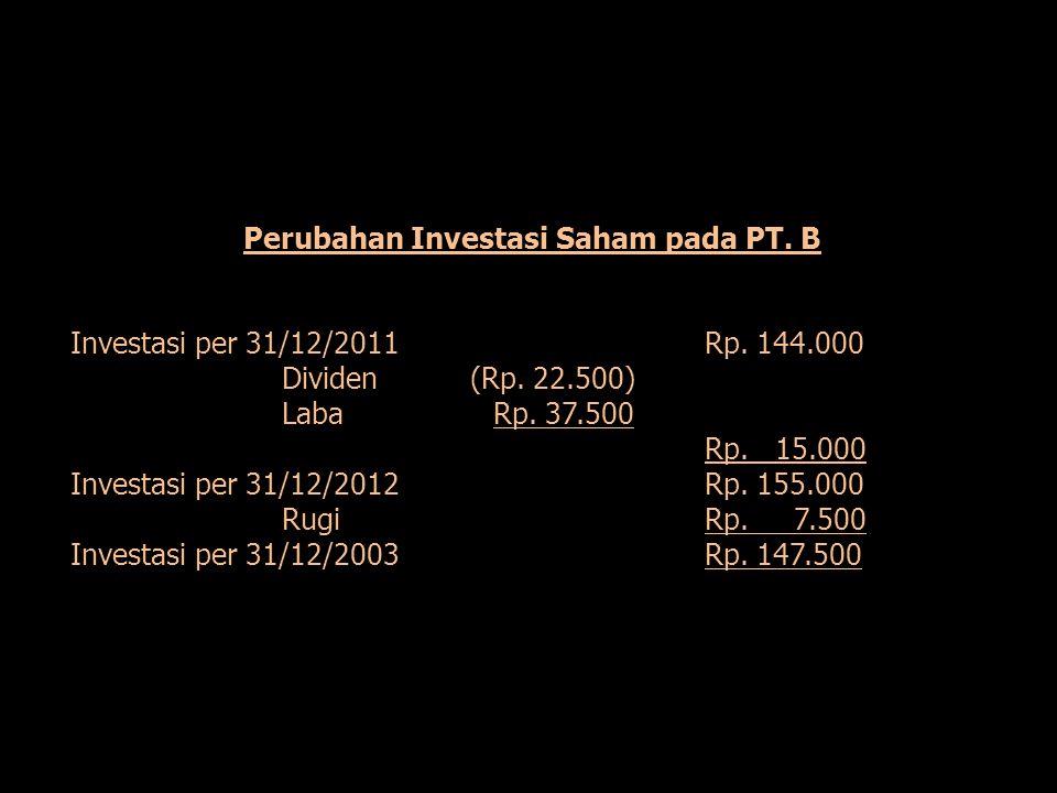 Perubahan Investasi Saham pada PT. B