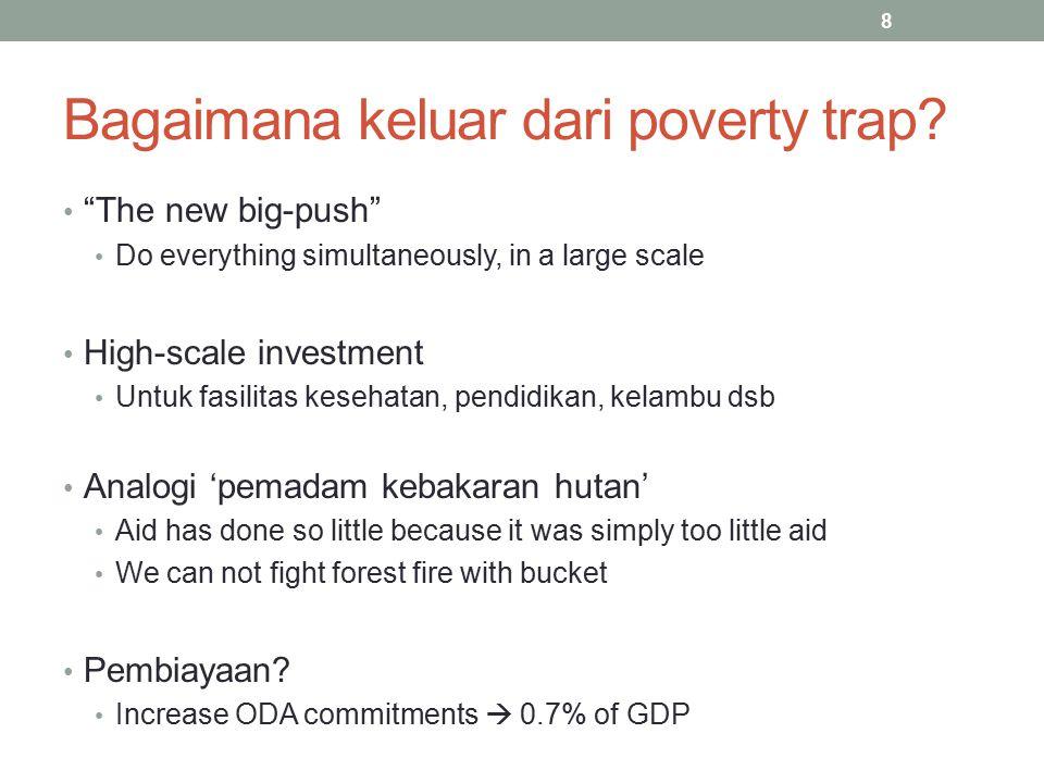Bagaimana keluar dari poverty trap