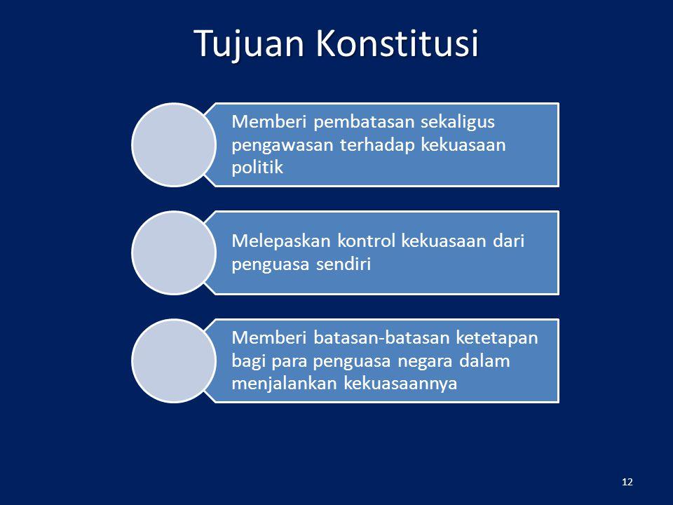 Tujuan Konstitusi Memberi pembatasan sekaligus pengawasan terhadap kekuasaan politik. Melepaskan kontrol kekuasaan dari penguasa sendiri.