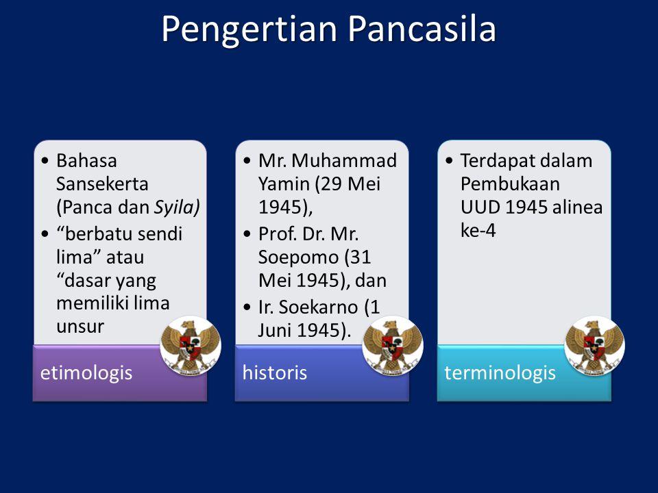 Pengertian Pancasila etimologis Bahasa Sansekerta (Panca dan Syila)