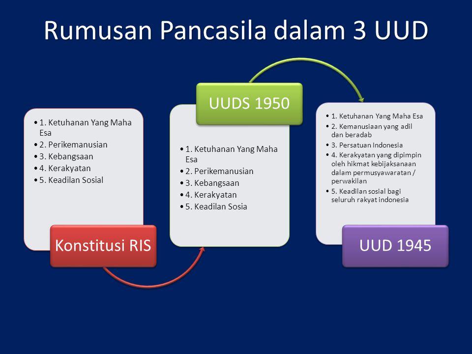 Rumusan Pancasila dalam 3 UUD