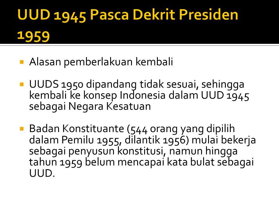 UUD 1945 Pasca Dekrit Presiden 1959