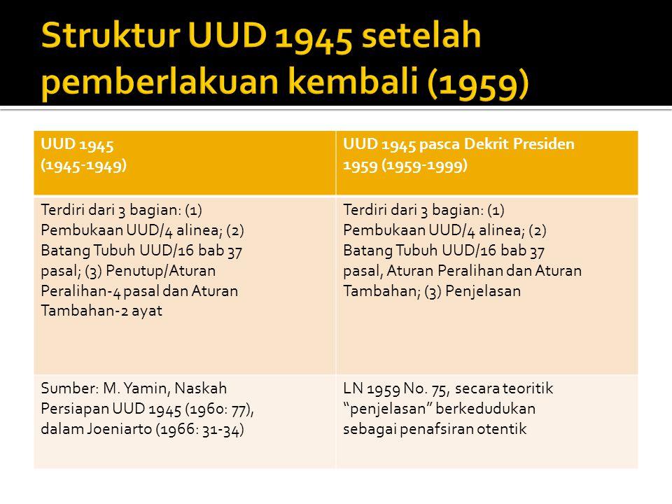 Struktur UUD 1945 setelah pemberlakuan kembali (1959)