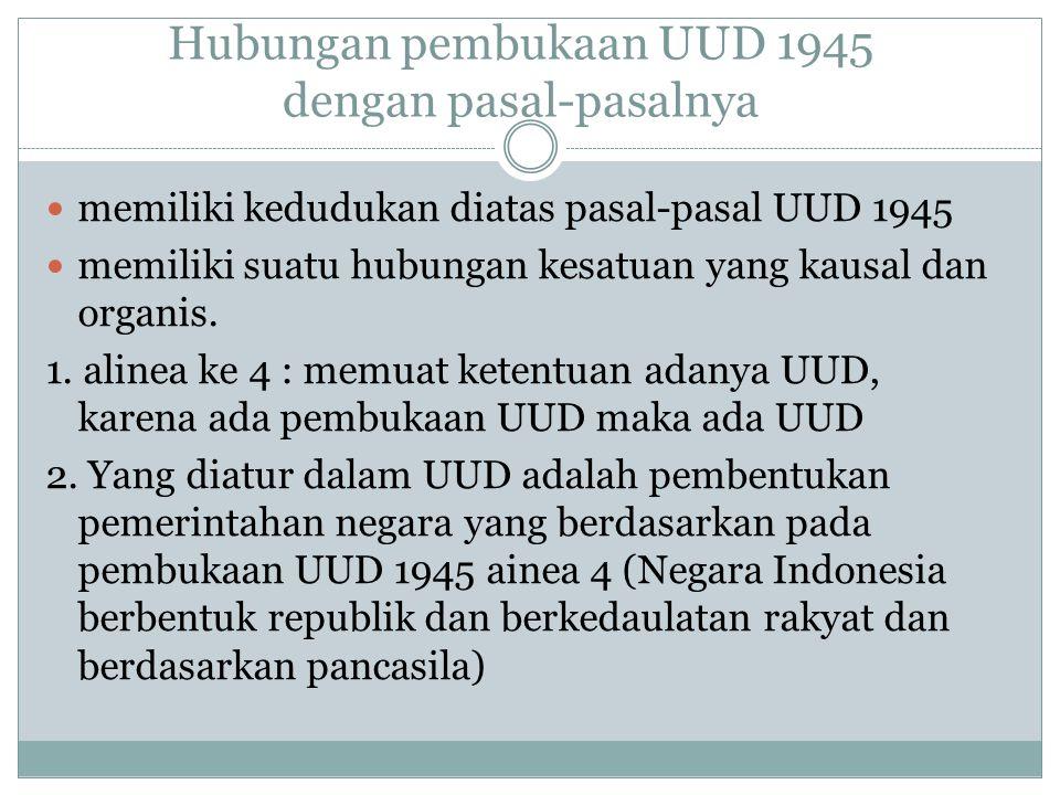 Hubungan pembukaan UUD 1945 dengan pasal-pasalnya