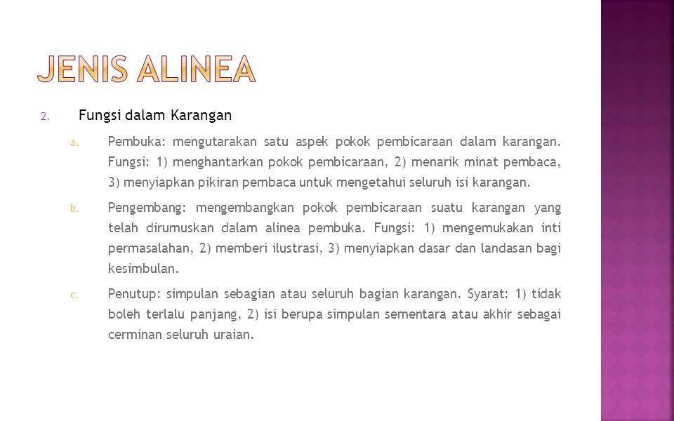 Jenis Alinea Fungsi dalam Karangan