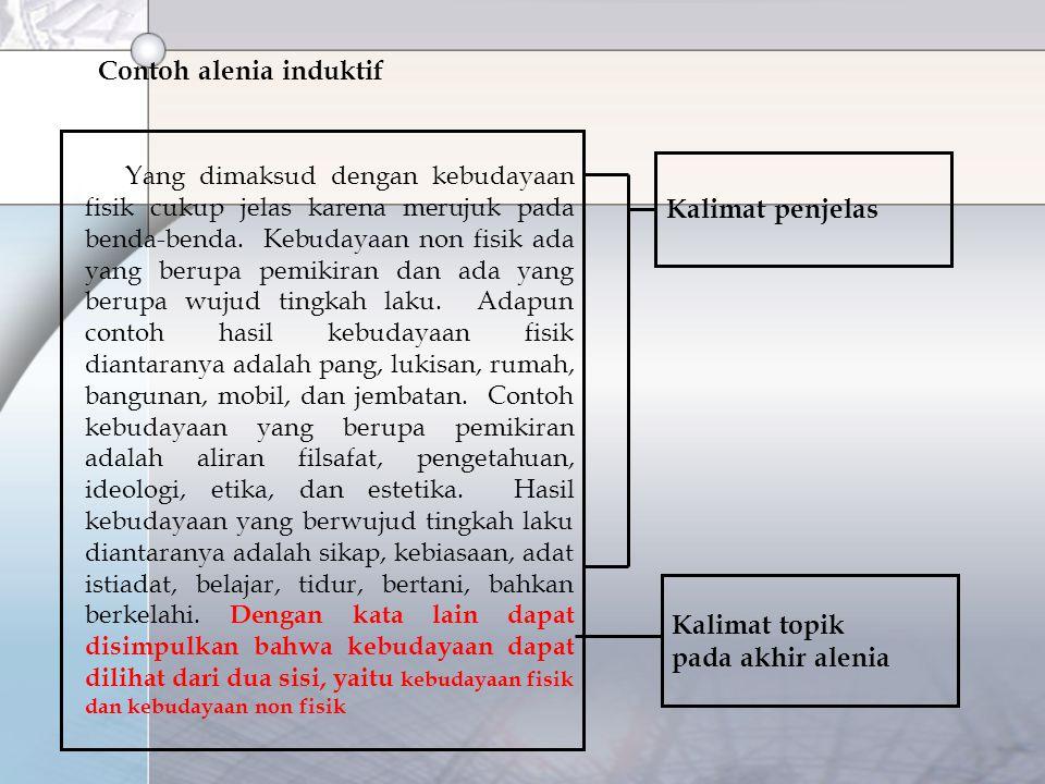 Contoh alenia induktif