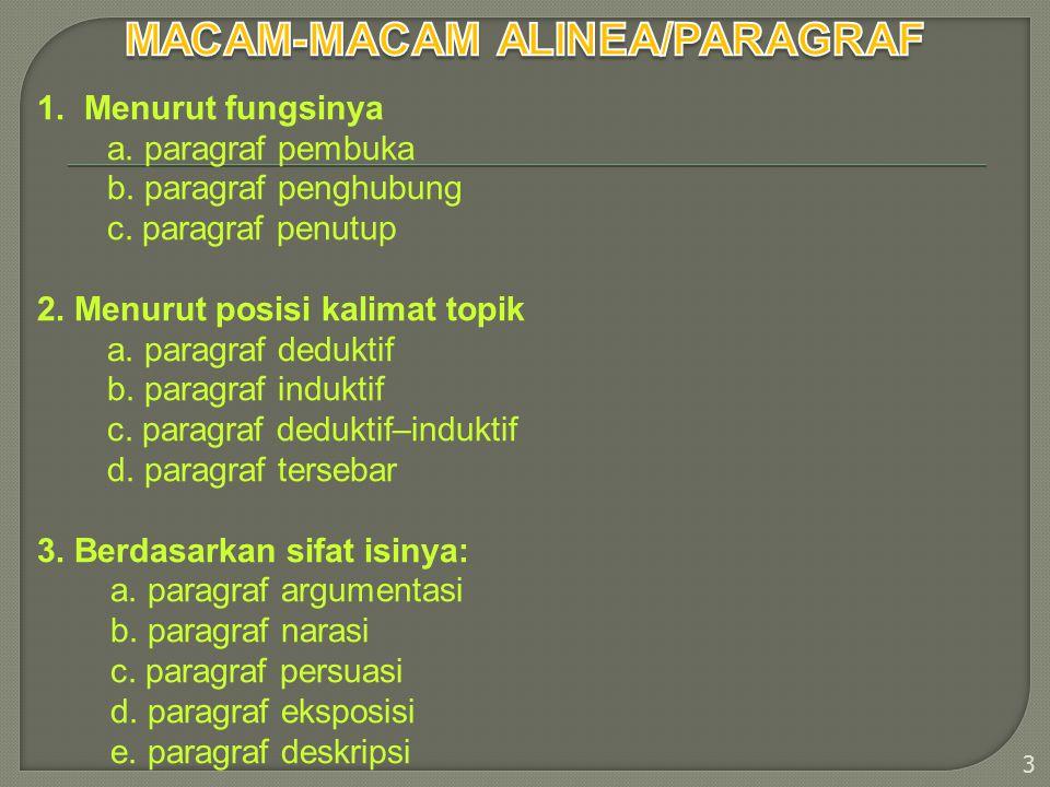 MACAM-MACAM ALINEA/PARAGRAF