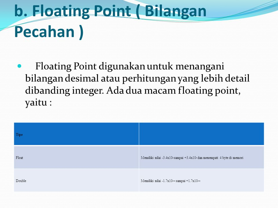 b. Floating Point ( Bilangan Pecahan )